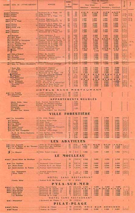 Liste Hôtels 1959